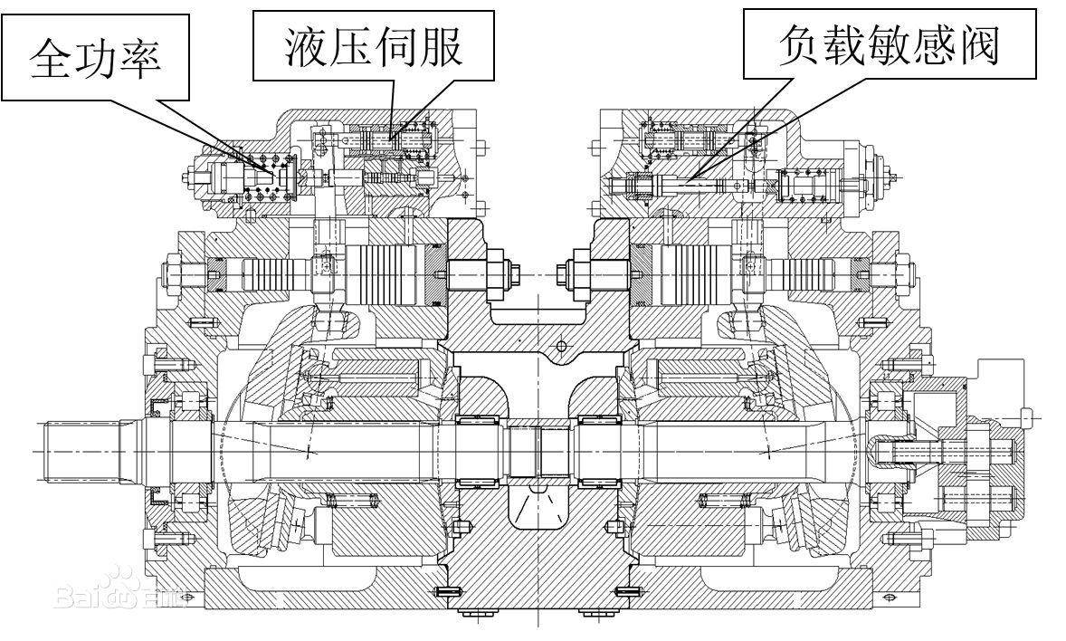 词条图片  下一图册 4/8液压泵内部结构图信息图片尺寸1178x708 来自图片
