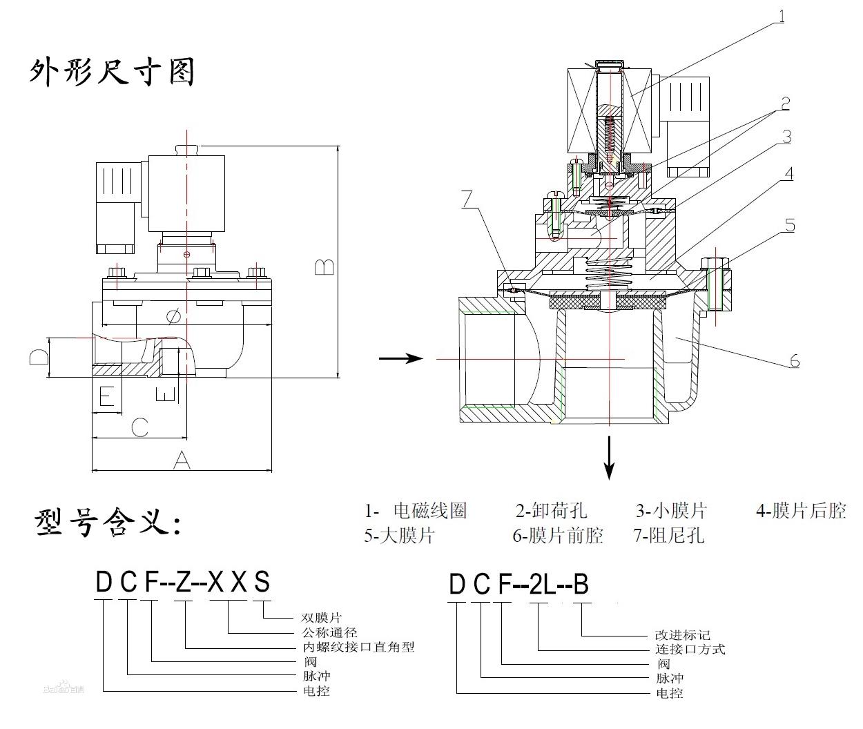 指将电磁阀,先导阀与脉冲阀组合在一起,直接受电信号控制的膜片阀.图片