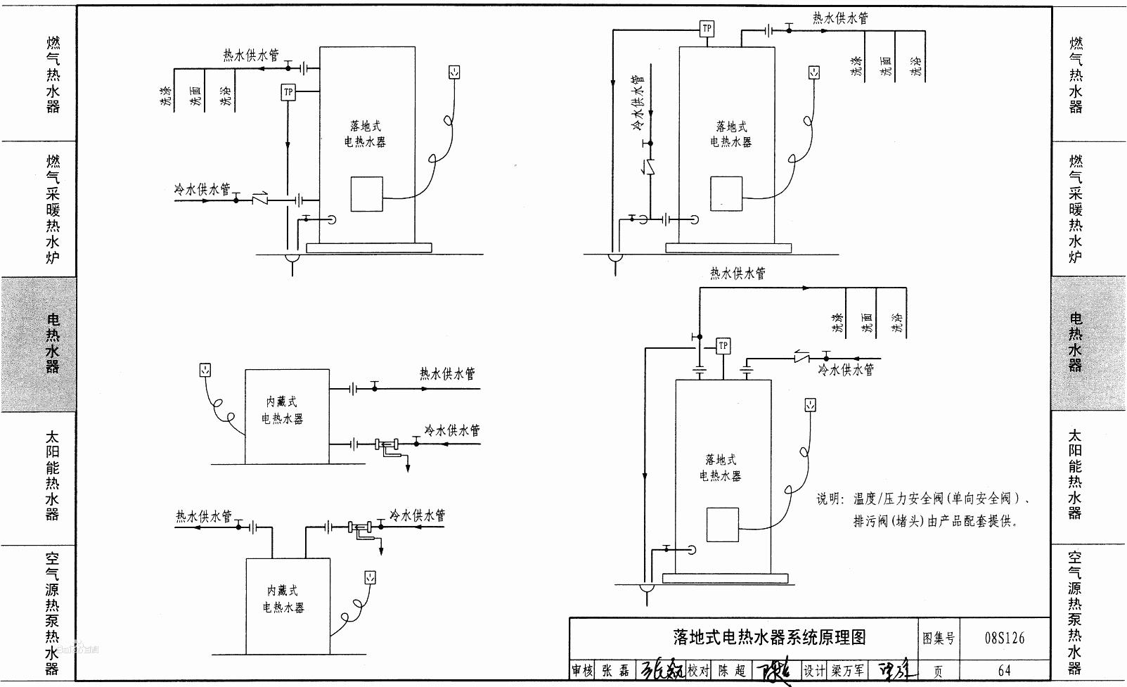 热水器接法示意�_燃气热水器安装示意图