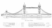 伦敦塔桥侧视图
