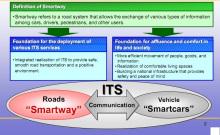 日本SmartWay定义
