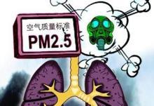 可怕的PM2.5