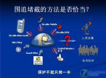 电子文档安全图册