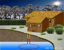地下水式地源热泵