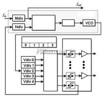 频率合成器整体结构