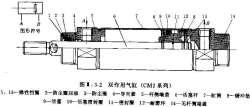 SMC气缸原理图