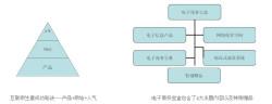 草根吧 电子商务宝盒完整全套(Tom Hua)  会员分享(<FONT color=#ff0000>加贡献</FONT>) 9213b07eca806538c2900b5f97dda144ad348200