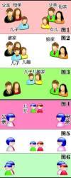 家庭系统排列