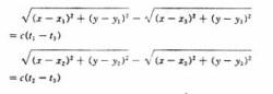 TDOA算法