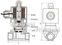 ps蒸汽电磁阀ps蒸汽电磁阀规格 编辑 ps蒸汽电磁阀 内部结构,外形图片