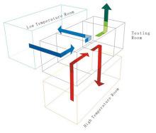 具备全自动,高精密系统回路,任一机件动作,完全有p.l.图片