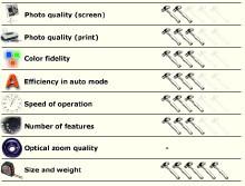 感光元件图片