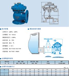 但在工程中应用水力控制阀时,还存在一定误区,如阀的适用条件,阀的图片