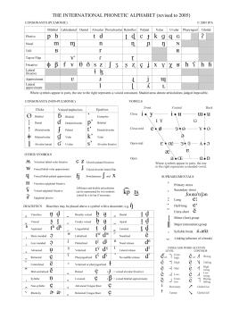 国际音标表的排列,辅音大致按发音部位和发音方法来定横纵坐标,元音图片