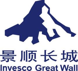投资白痴想买基金,同学说景顺长城的基金还行,有人听过这家公司吗?