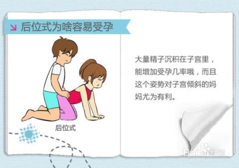 女性如何快速怀孕的姿势图