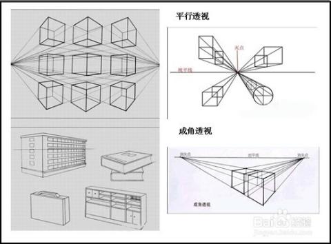没有任何一面与画面平行的正方形或长方形的物体透视(这种透视的特点图片