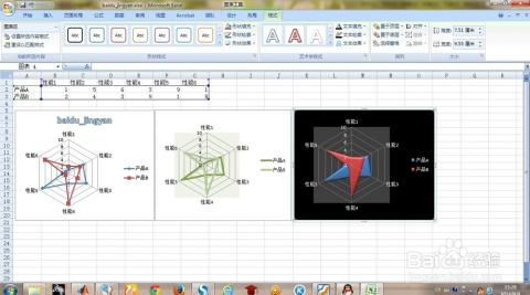 用Excel做雷达图网页原型设计软件图片