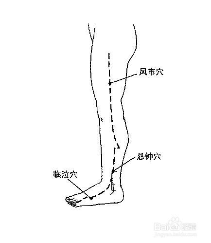 怎样通过穴位按摩来减轻脚踝扭伤的疼痛