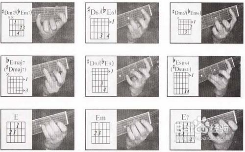 弹吉他的指法图与姿势图片