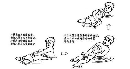 儿童溺水6分钟急救知识