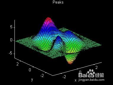 matlab的使用:[8]如何画不同类型的三维图像