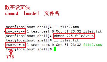 linux 给所有文件下文件加权限