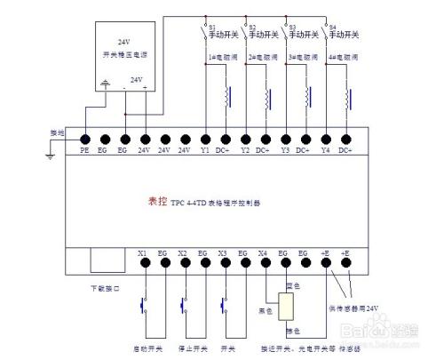 电磁阀手动开关控制的接线方法图片