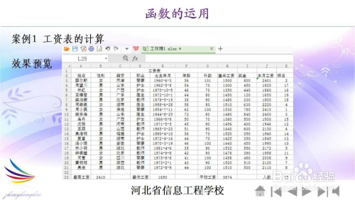 today,sum,rank,max,min, average,countif等函数)  * 函数的基本格式图片