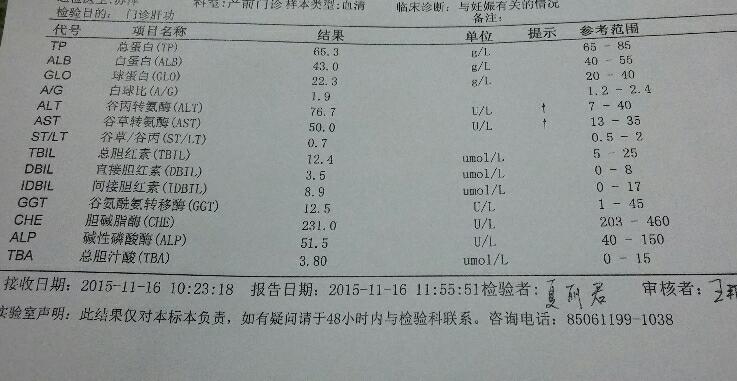 乙肝肝功能异常症状_肝功能异常