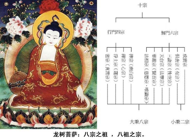 佛教犬救主发生在哪个朝代