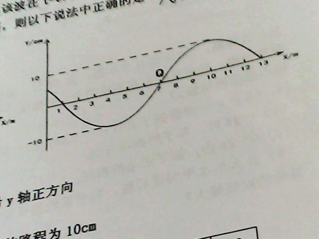 沿x轴正向v横波的一列简谐横波在t=0波形的介质如图所示,p为时刻中的一体操运动员黄华图片