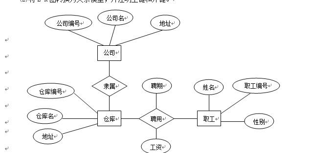 艺术囹�a�b&��#�e+��_有关数据库系统的练习题 e-r图的关系画图转换,,急需