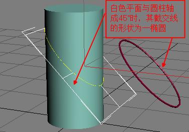 平面切圆锥的切平面