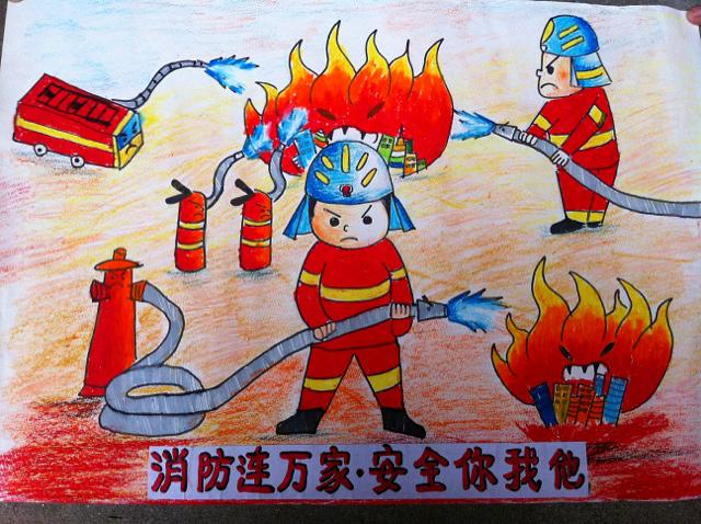 给幼儿园里做手抄报题目是《消防安全我知道了》图片