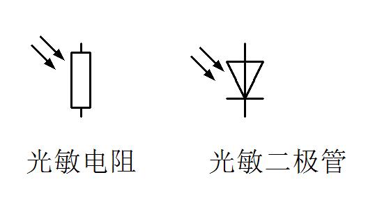 proteus中光敏二极管的符号