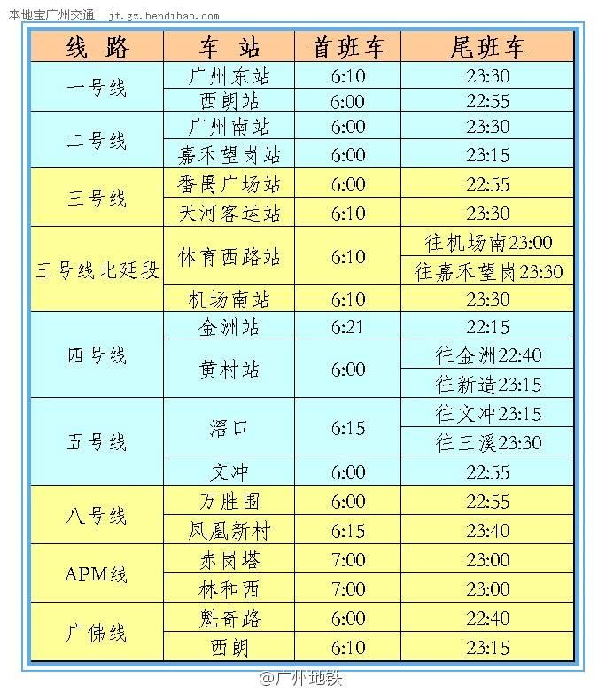 武汉机场大巴时刻表_武汉地铁2号线早上第一班车几点能到达天河机场,8点的