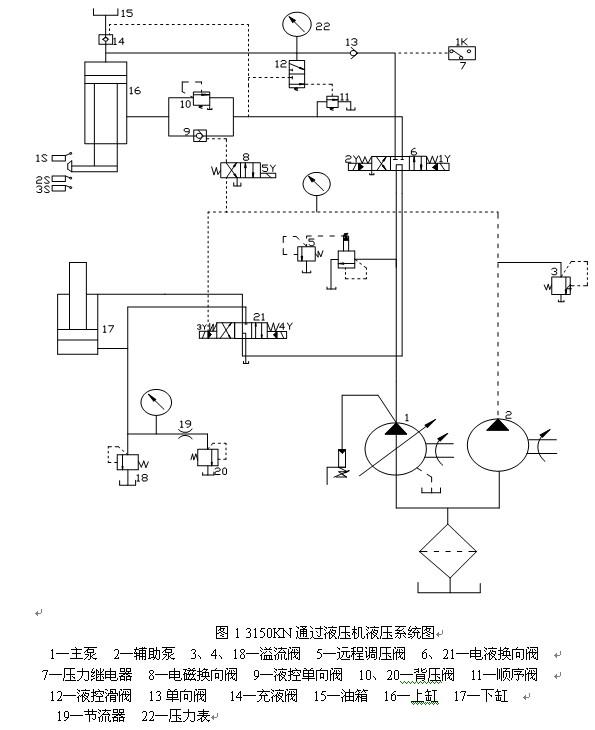 求3150kn通用四柱液压机的电气原理图图片