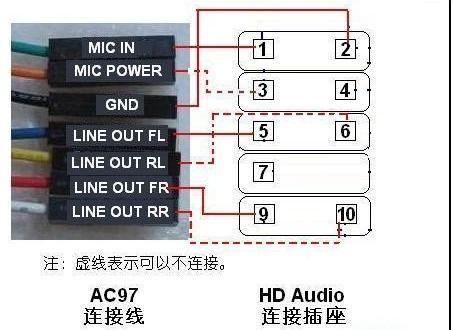 昂达h61v 主板前置音频的接法图片