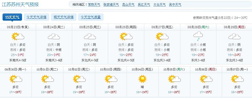 苏州整个十月份的天气是怎样的,需要穿什么衣服