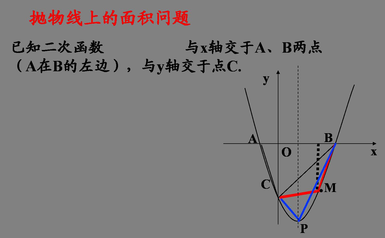 二次函数解析式 一元二次方程解析式证明 : 中一 数学 方程式 : 数学