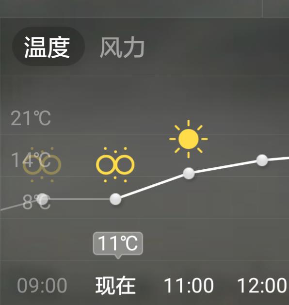 墨迹天气图标大全解释 最新墨迹天气 天气图标大全解释图片 墨迹天气