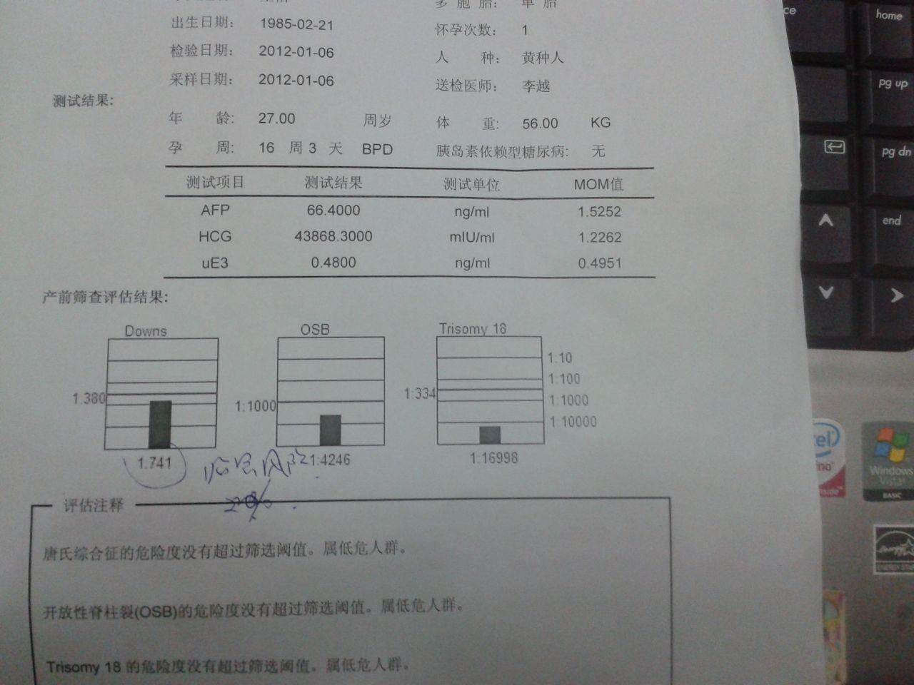 孕妇afp是什么意思_孕妇27周岁 孕周16 3天 体重56kg afp mom值1.5252 hcg mom值1.