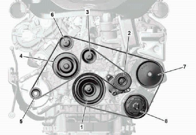 奔驰s300发动机皮带怎么安装?分别标注轮子的名称.求图片