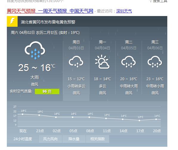 浮梁明天天气预报15天+