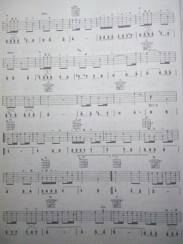 西班牙斗牛士吉他独奏