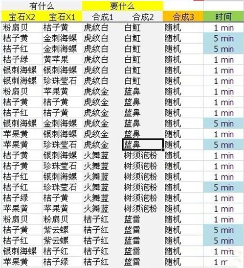开心水族箱合成表04