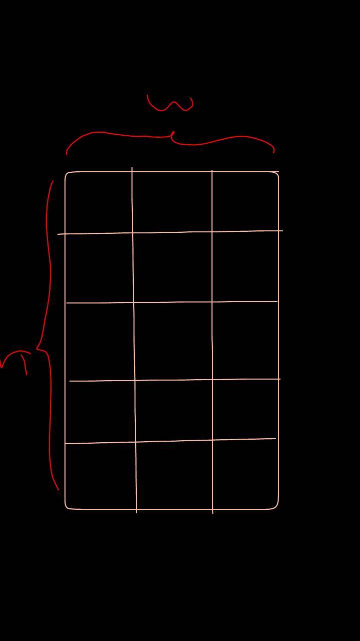画图表示乘法