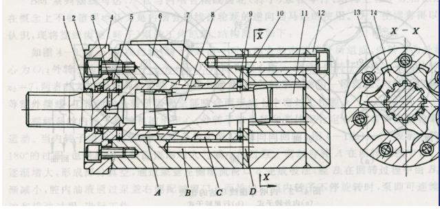 摆线液压马达工作原理 (639x316)图片