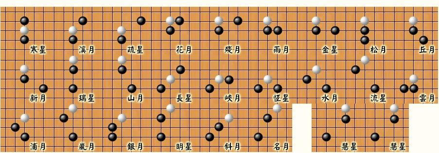 五子棋比赛的规则图片